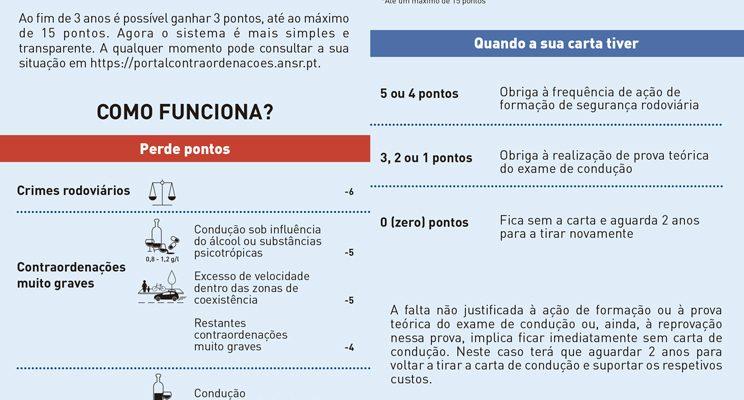 CartaporPontos_F_1_1594647060.