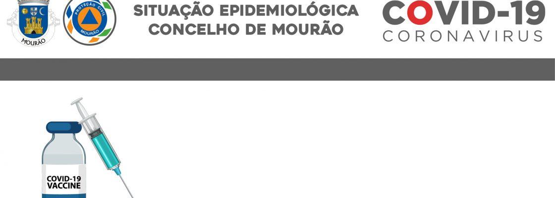 COVID-19: Vacinação em Mourão arranca esta semana